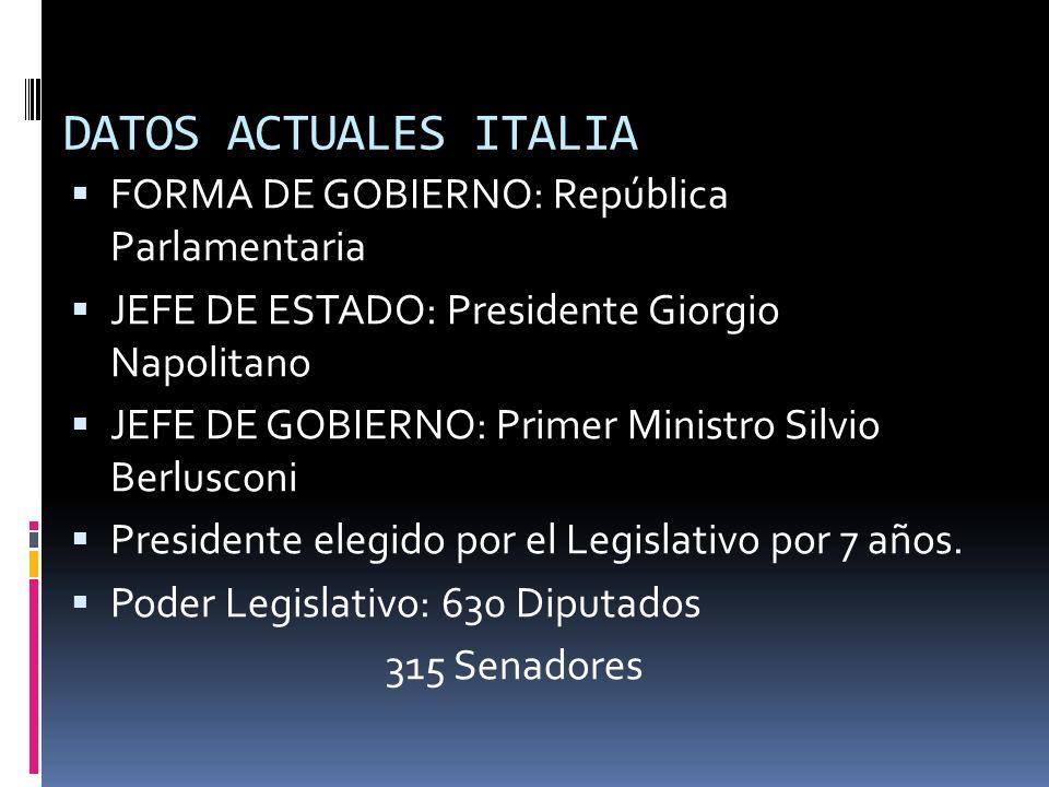 DATOS ACTUALES ITALIA FORMA DE GOBIERNO: República Parlamentaria JEFE DE ESTADO: Presidente Giorgio Napolitano JEFE DE GOBIERNO: Primer Ministro Silvi