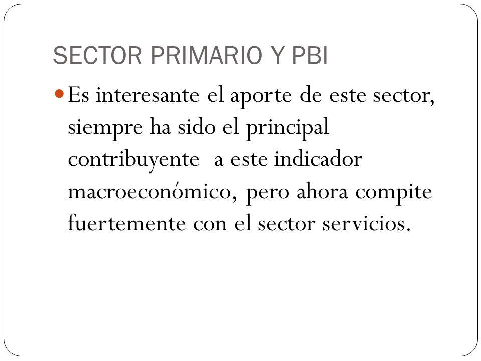 SECTOR PRIMARIO Y PBI Es interesante el aporte de este sector, siempre ha sido el principal contribuyente a este indicador macroeconómico, pero ahora