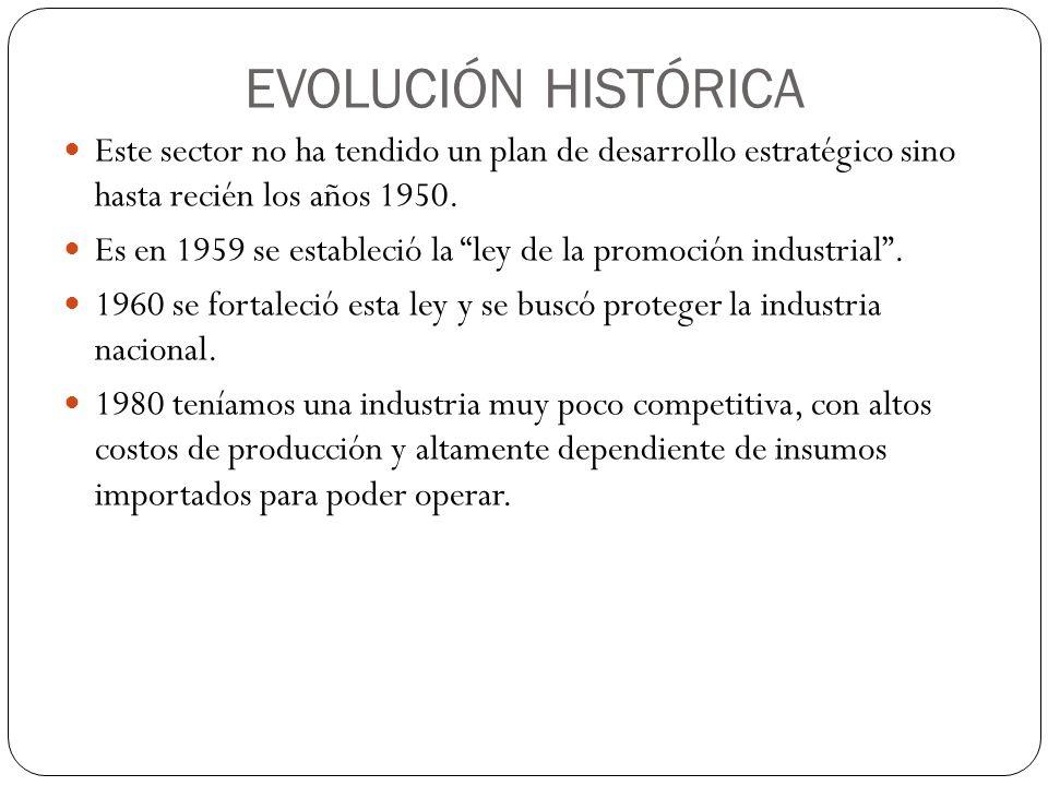 EVOLUCIÓN HISTÓRICA Este sector no ha tendido un plan de desarrollo estratégico sino hasta recién los años 1950. Es en 1959 se estableció la ley de la