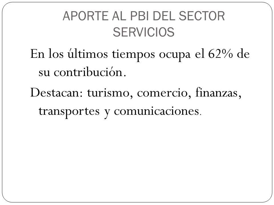 APORTE AL PBI DEL SECTOR SERVICIOS En los últimos tiempos ocupa el 62% de su contribución. Destacan: turismo, comercio, finanzas, transportes y comuni