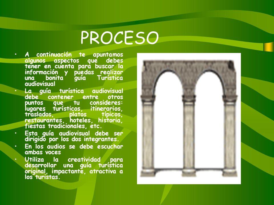 TAREA Tienes que elaborar una guía turística audivisual en la que proyectes la riqueza cultural y turística de la provincia de Sullana y sus distritos