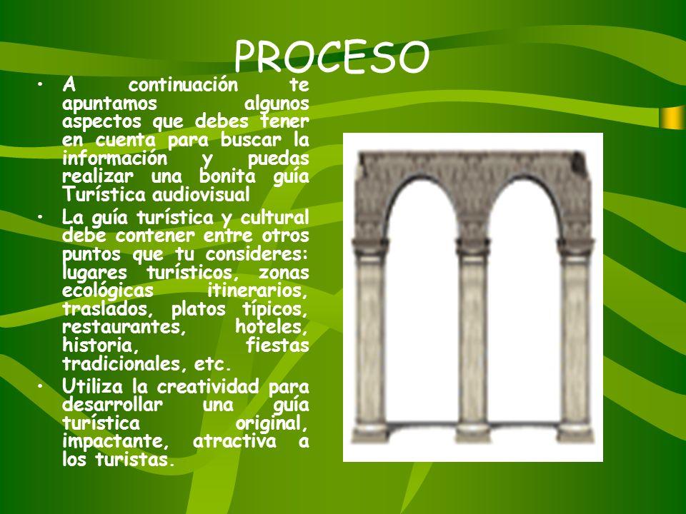TAREA Tienes que elaborar una guía cultural y turística en la que proyectes la riqueza cultural y turística de la provincia de Sullana y sus distritos