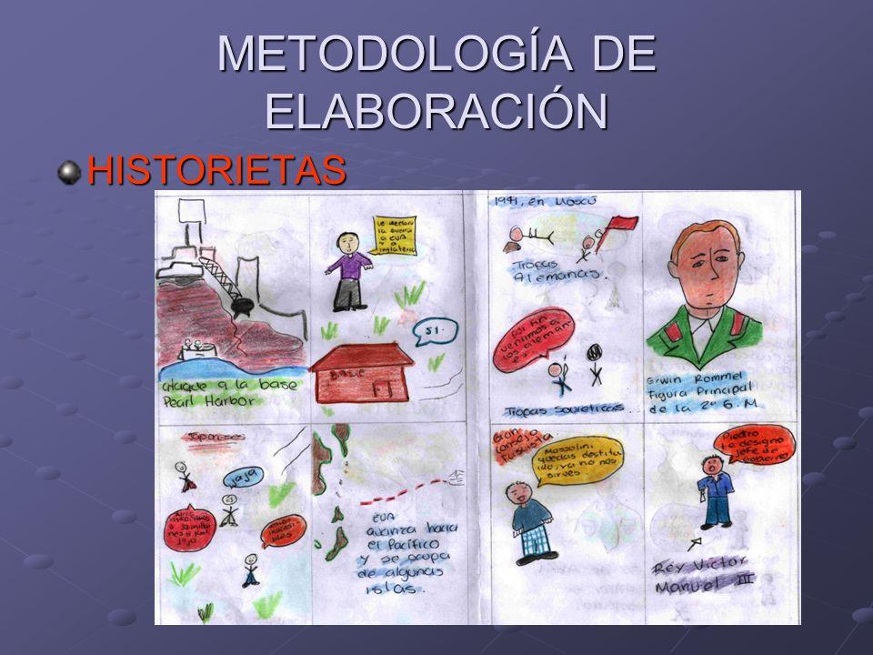 METODOLOGÍA DE ELABORACIÓN HISTORIETAS