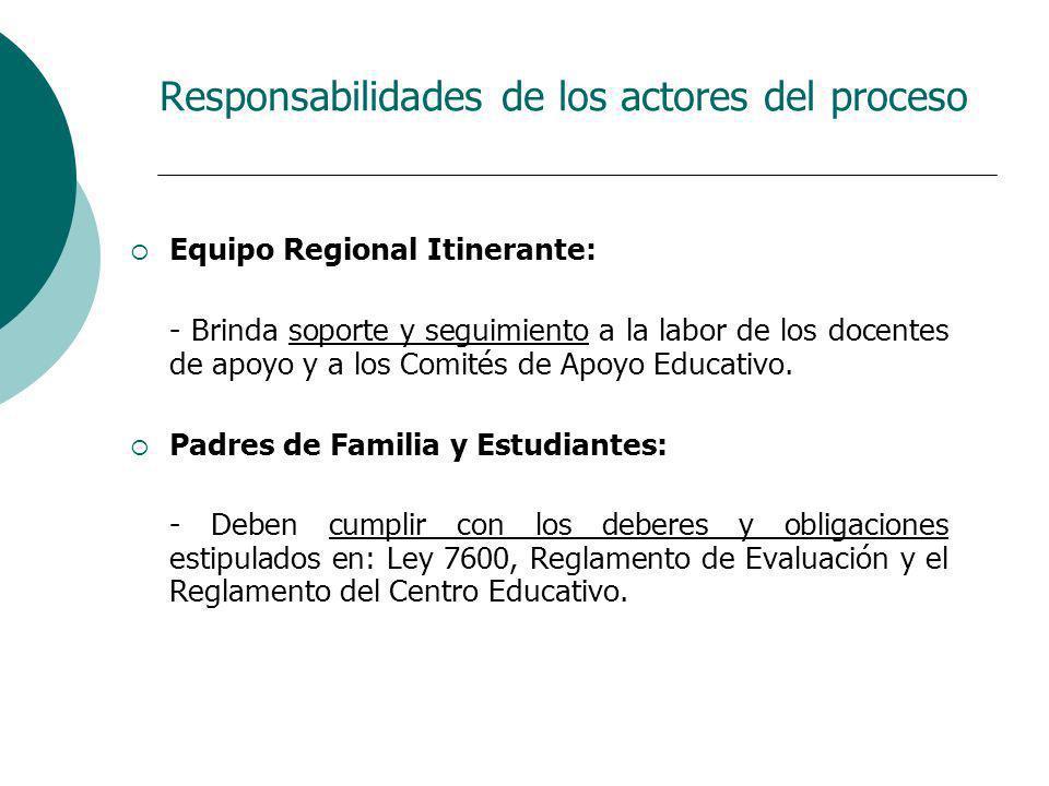 Responsabilidades de los actores del proceso Equipo Regional Itinerante: - Brinda soporte y seguimiento a la labor de los docentes de apoyo y a los Co