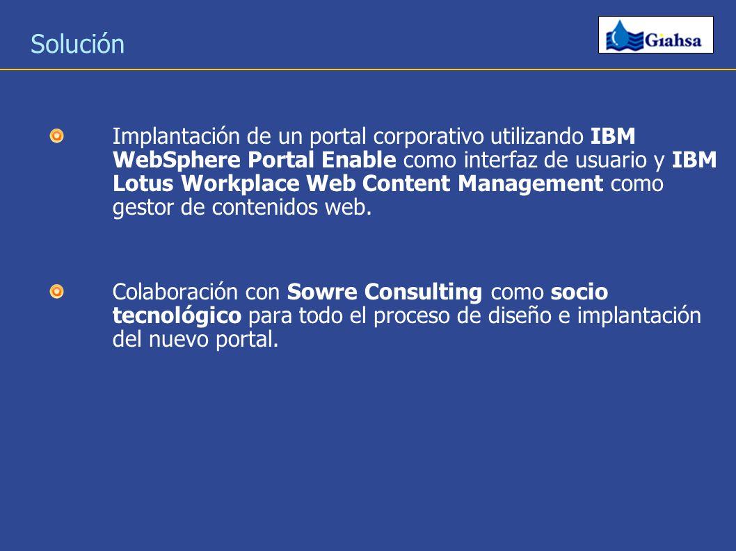 Solución Implantación de un portal corporativo utilizando IBM WebSphere Portal Enable como interfaz de usuario y IBM Lotus Workplace Web Content Manag