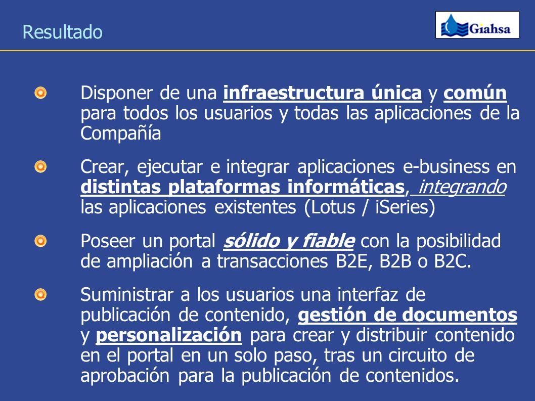 Resultado Disponer de una infraestructura única y común para todos los usuarios y todas las aplicaciones de la Compañía Crear, ejecutar e integrar apl
