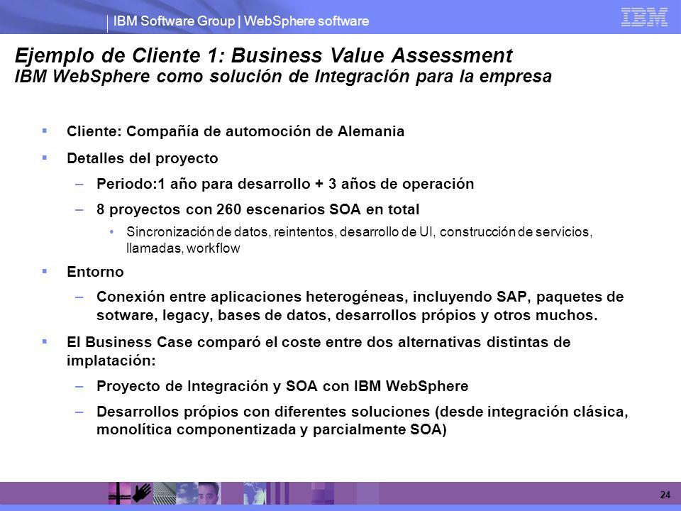 IBM Software Group | WebSphere software 24 Ejemplo de Cliente 1: Business Value Assessment IBM WebSphere como solución de Integración para la empresa
