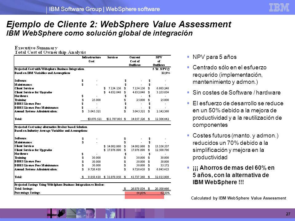 IBM Software Group | WebSphere software 27 Calculated by IBM WebSphere Value Assessment NPV para 5 años Centrado sólo en el esfuerzo requerido (implem