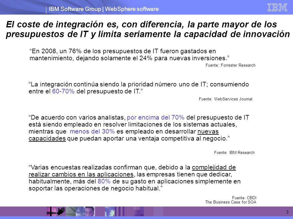 IBM Software Group | WebSphere software 3 El coste de integración es, con diferencia, la parte mayor de los presupuestos de IT y limita seriamente la