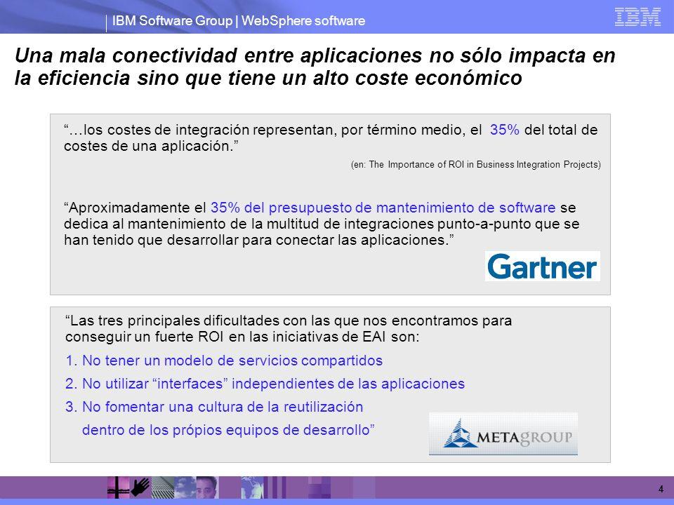 IBM Software Group | WebSphere software 4 Una mala conectividad entre aplicaciones no sólo impacta en la eficiencia sino que tiene un alto coste econó