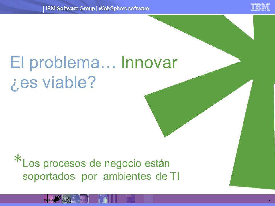 IBM Software Group | WebSphere software 7 El problema… Innovar ¿es viable? Los procesos de negocio están soportados por ambientes de TI