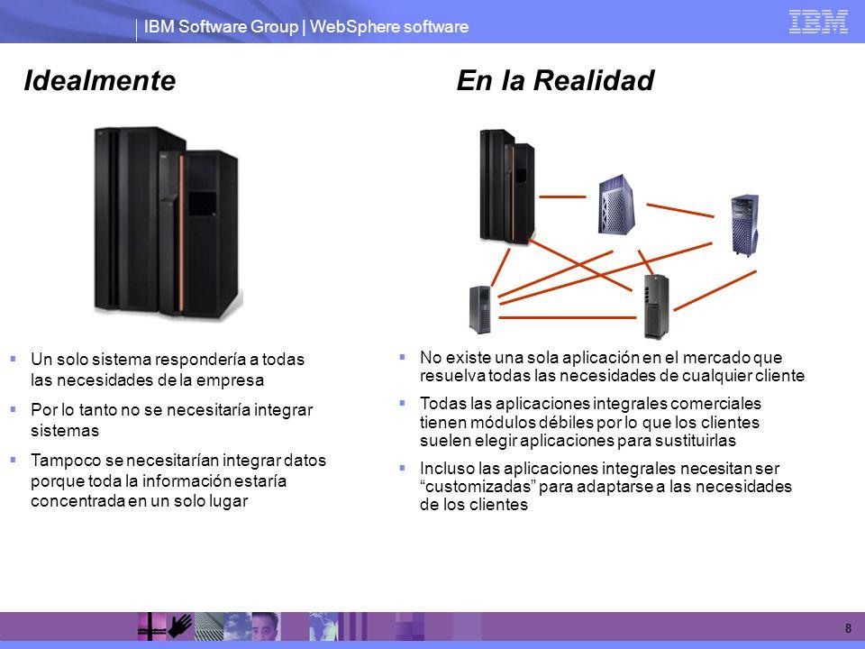 IBM Software Group | WebSphere software 8 IdealmenteEn la Realidad Un solo sistema respondería a todas las necesidades de la empresa Por lo tanto no s