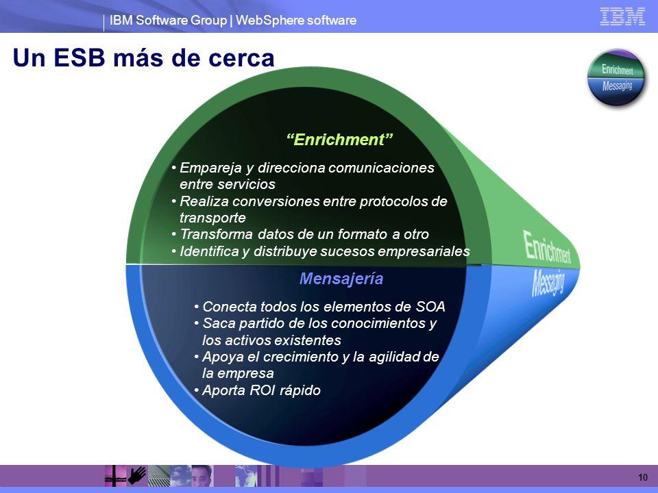 IBM Software Group | WebSphere software 10 Un ESB más de cerca Enrichment Empareja y direcciona comunicaciones entre servicios Realiza conversiones en