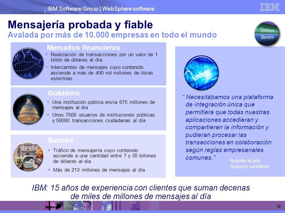 IBM Software Group | WebSphere software 12 IBM: 15 años de experiencia con clientes que suman decenas de miles de millones de mensajes al día Mensajer