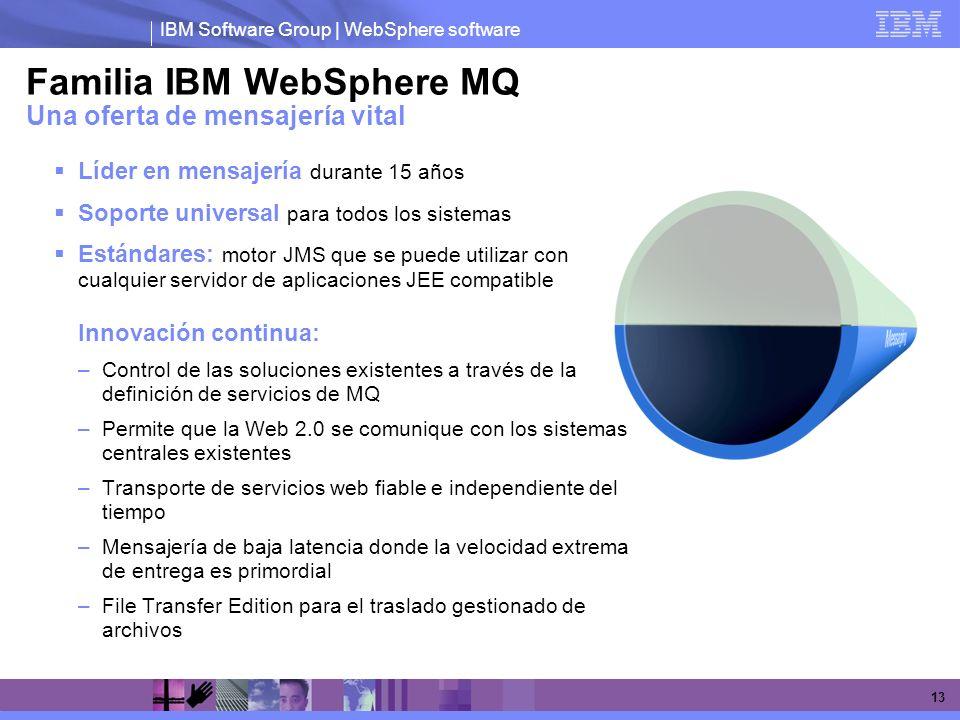 IBM Software Group | WebSphere software 13 Familia IBM WebSphere MQ Una oferta de mensajería vital Líder en mensajería durante 15 años Soporte univers