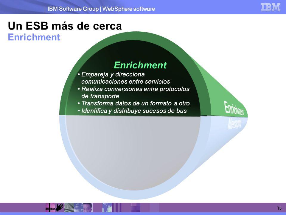 IBM Software Group | WebSphere software 16 Enrichment Empareja y direcciona comunicaciones entre servicios Realiza conversiones entre protocolos de tr