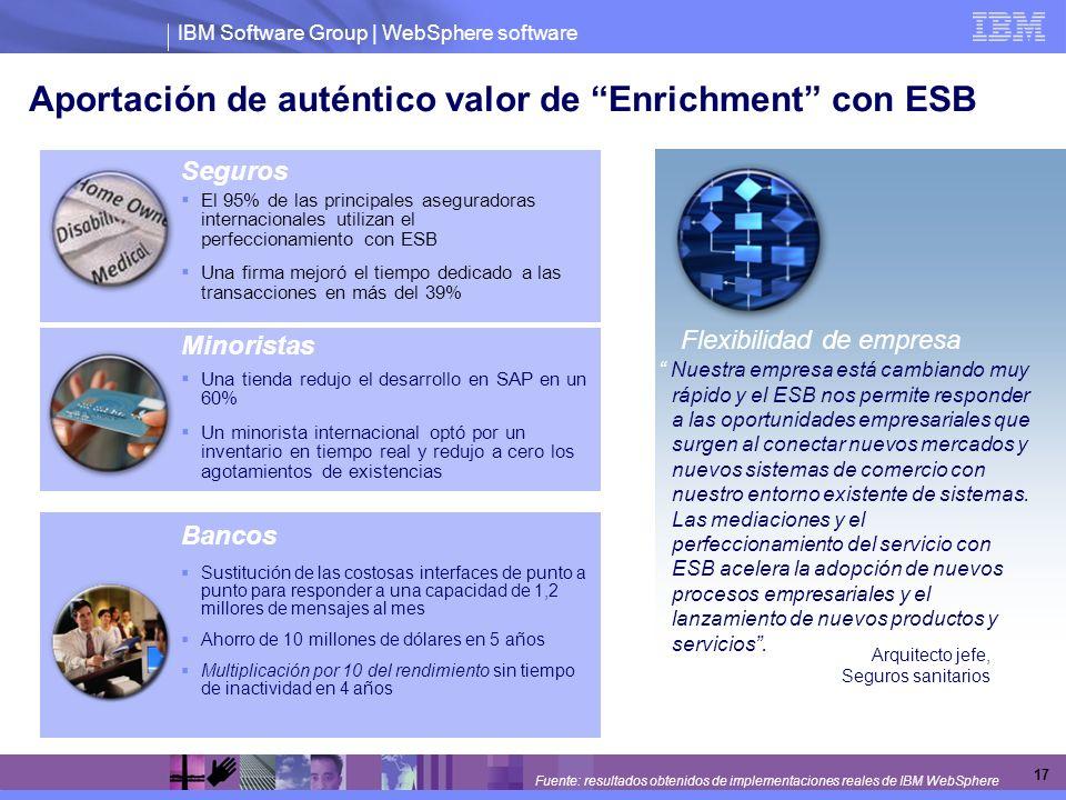 IBM Software Group | WebSphere software 17 Aportación de auténtico valor de Enrichment con ESB El 95% de las principales aseguradoras internacionales