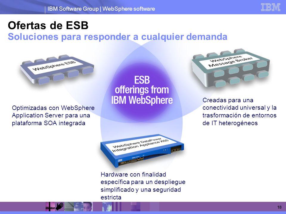 IBM Software Group | WebSphere software 18 Creadas para una conectividad universal y la trasformación de entornos de IT heterogéneos Optimizadas con W