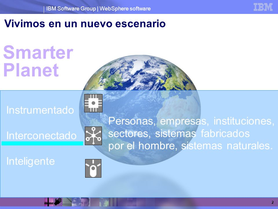 IBM Software Group | WebSphere software 2 Instrumentado Interconectado Inteligente Personas, empresas, instituciones, sectores, sistemas fabricados po