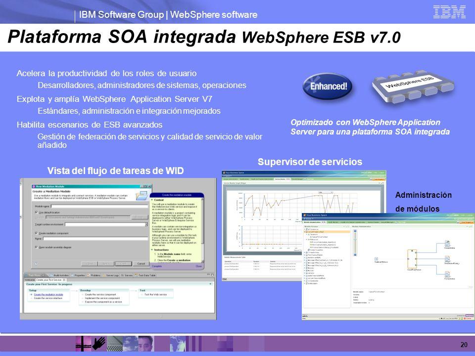 IBM Software Group | WebSphere software 20 Plataforma SOA integrada WebSphere ESB v7.0 Acelera la productividad de los roles de usuario –Desarrollador