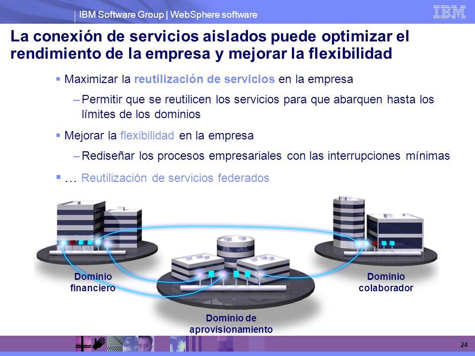 IBM Software Group | WebSphere software 24 La conexión de servicios aislados puede optimizar el rendimiento de la empresa y mejorar la flexibilidad Ma