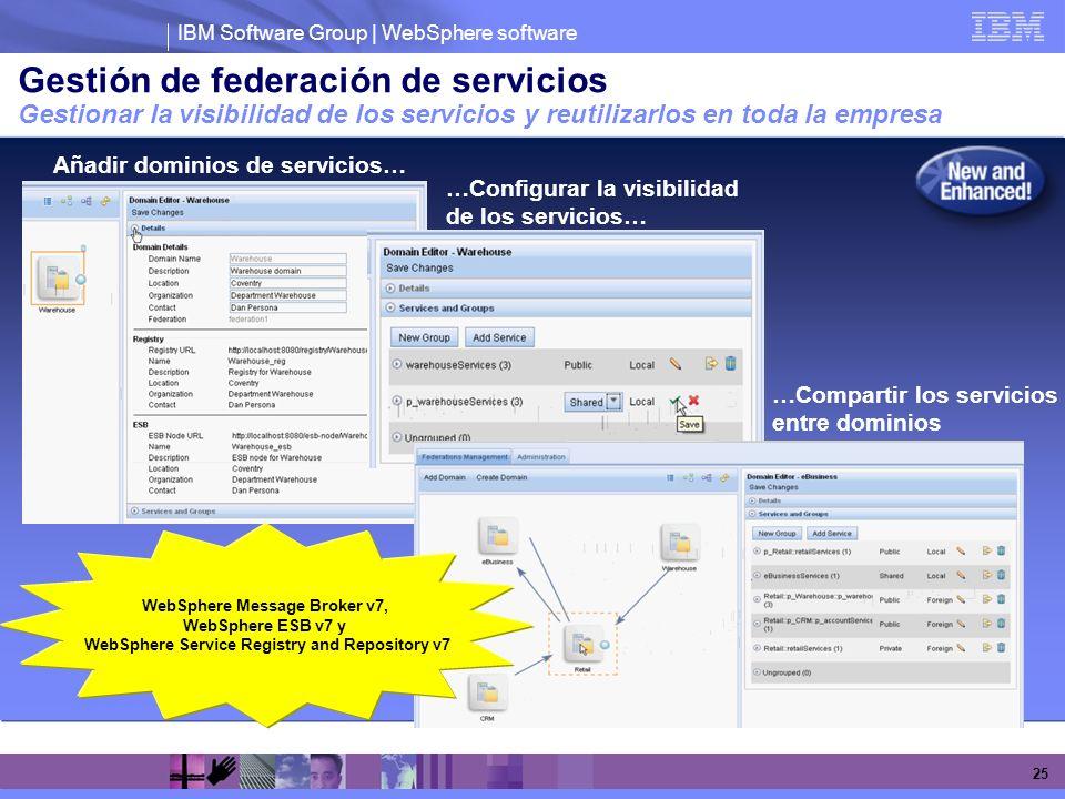 IBM Software Group | WebSphere software 25 Gestión de federación de servicios Gestionar la visibilidad de los servicios y reutilizarlos en toda la emp