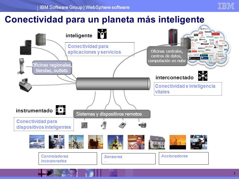 IBM Software Group | WebSphere software 3 Conectividad para un planeta más inteligente Sensores … Accionadores Controladores incorporados Conectividad