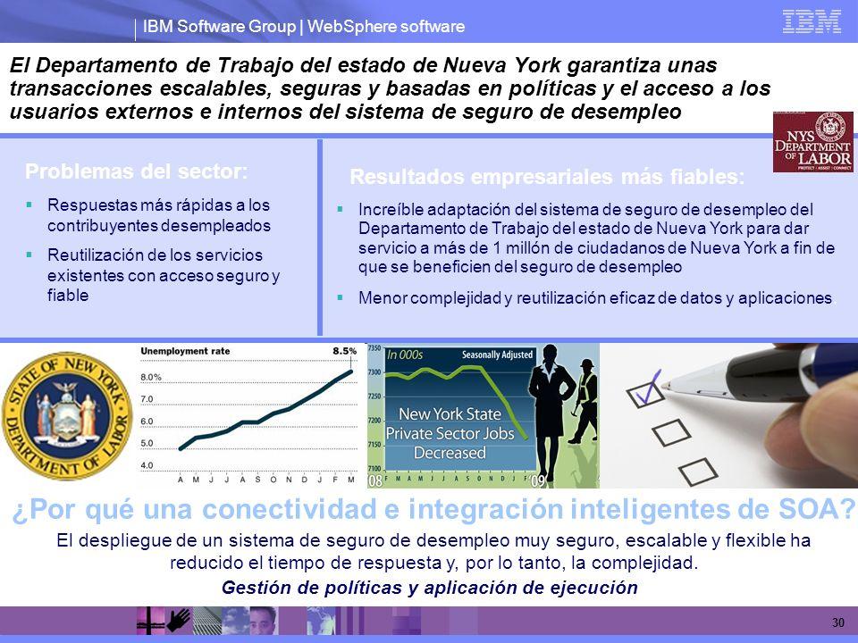 IBM Software Group | WebSphere software 30 El Departamento de Trabajo del estado de Nueva York garantiza unas transacciones escalables, seguras y basa