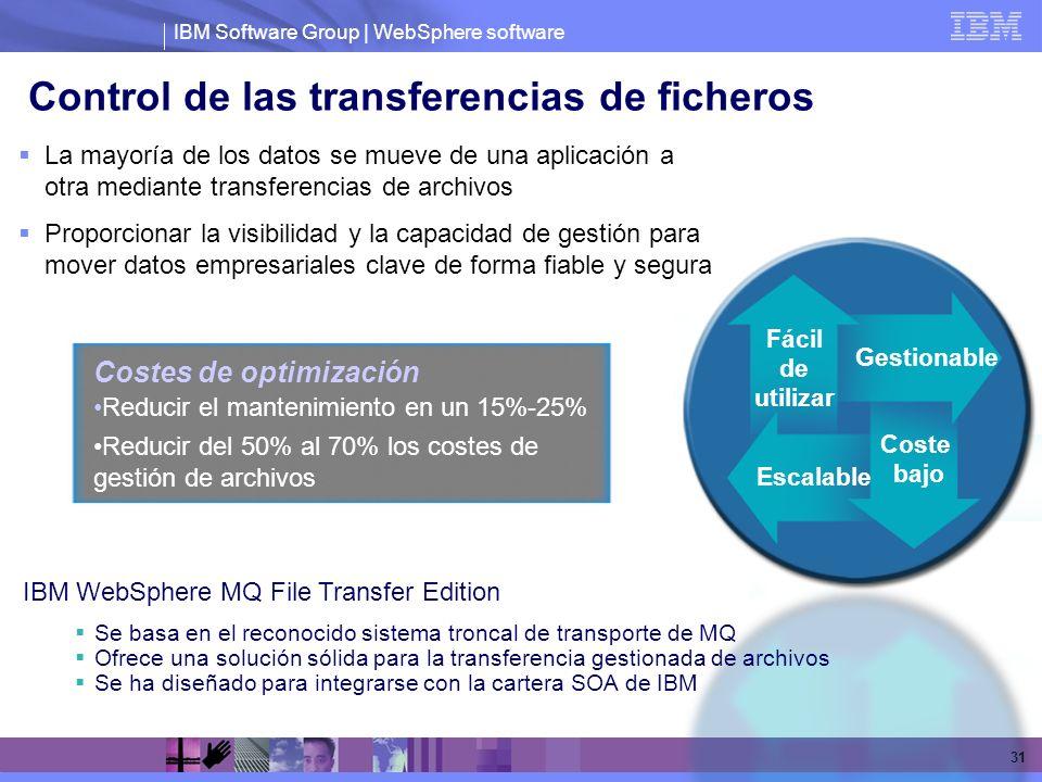 IBM Software Group | WebSphere software 31 La mayoría de los datos se mueve de una aplicación a otra mediante transferencias de archivos Proporcionar