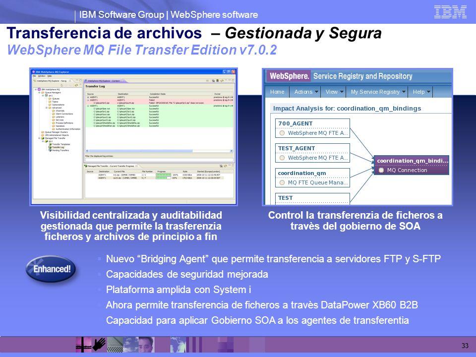 IBM Software Group | WebSphere software 33 Transferencia de archivos – Gestionada y Segura WebSphere MQ File Transfer Edition v7.0.2 Nuevo Bridging Ag