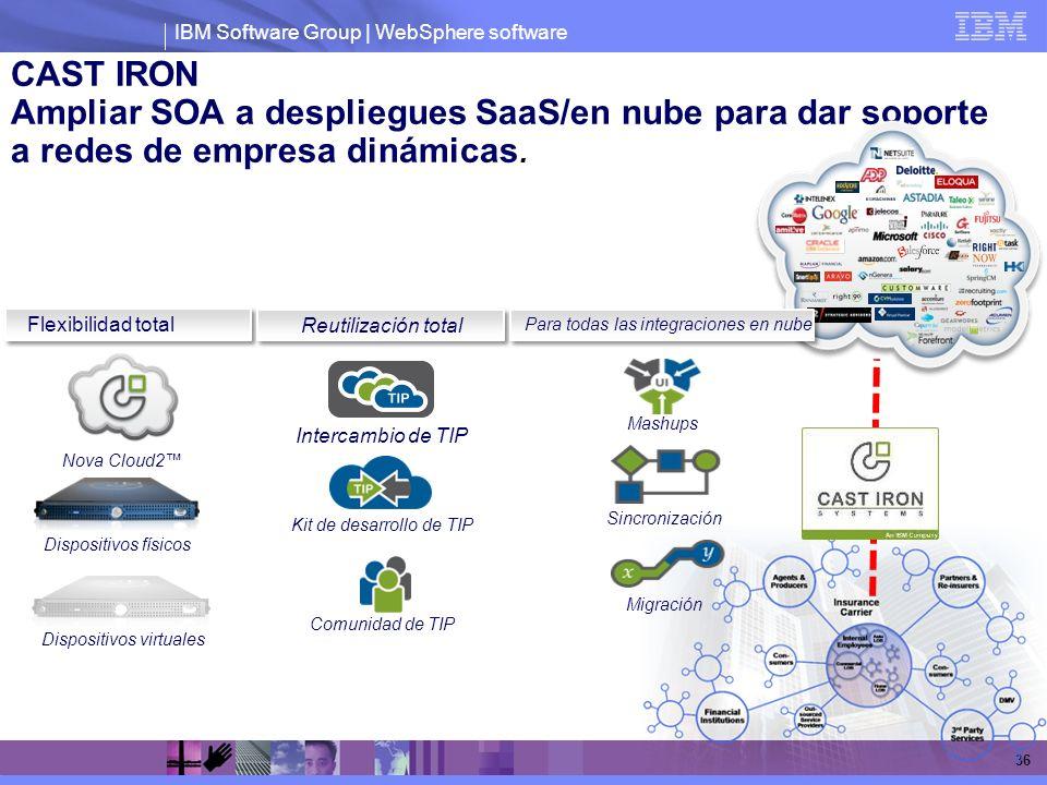 IBM Software Group | WebSphere software 36 CAST IRON Ampliar SOA a despliegues SaaS/en nube para dar soporte a redes de empresa dinámicas. Flexibilida