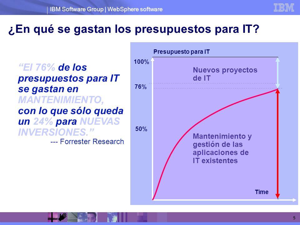 IBM Software Group | WebSphere software 5 ¿En qué se gastan los presupuestos para IT? Presupuesto para IT Nuevos proyectos de IT Mantenimiento y gesti