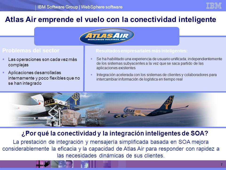 IBM Software Group | WebSphere software 7 Atlas Air emprende el vuelo con la conectividad inteligente Resultados empresariales más inteligentes: Se ha