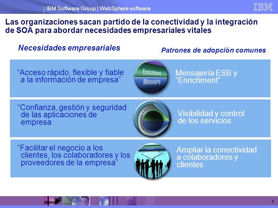 IBM Software Group | WebSphere software 8 Las organizaciones sacan partido de la conectividad y la integración de SOA para abordar necesidades empresa