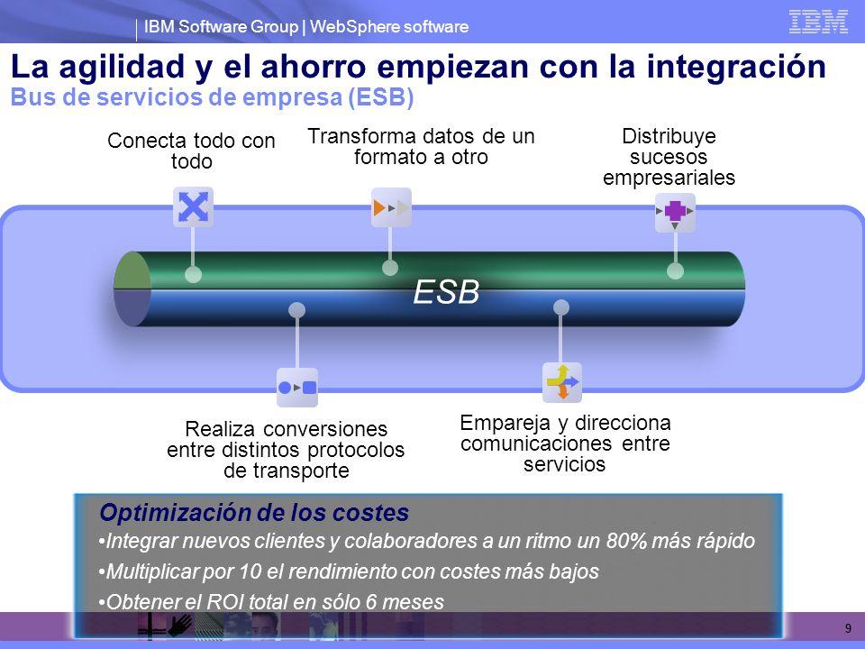 IBM Software Group | WebSphere software 9 ESB Realiza conversiones entre distintos protocolos de transporte La agilidad y el ahorro empiezan con la in