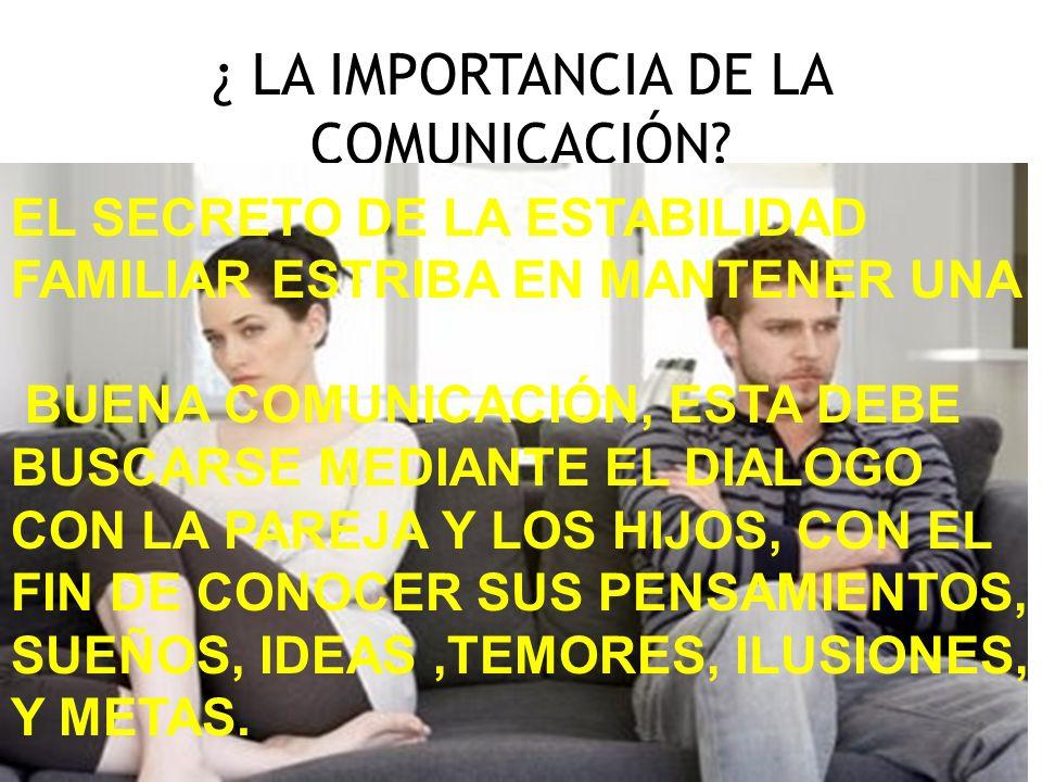 ¿ LA IMPORTANCIA DE LA COMUNICACIÓN? EL SECRETO DE LA ESTABILIDAD FAMILIAR ESTRIBA EN MANTENER UNA BUENA COMUNICACIÓN, ESTA DEBE BUSCARSE MEDIANTE EL