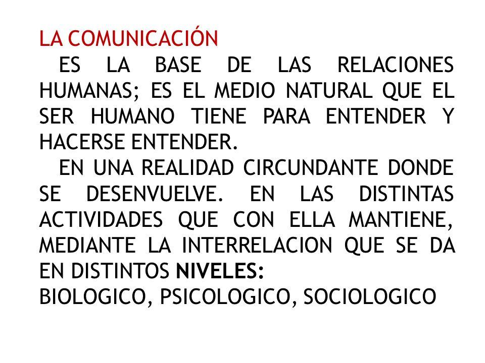 LA COMUNICACIÓN ES LA BASE DE LAS RELACIONES HUMANAS; ES EL MEDIO NATURAL QUE EL SER HUMANO TIENE PARA ENTENDER Y HACERSE ENTENDER. EN UNA REALIDAD CI