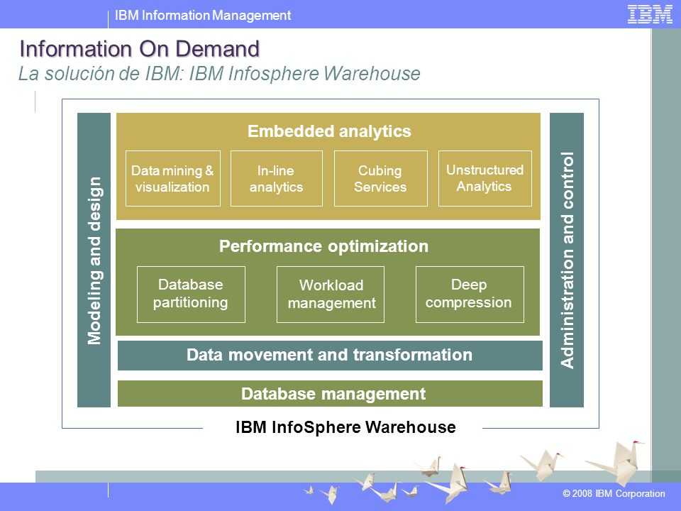 IBM Information Management © 2008 IBM Corporation Database management Performance optimization Embedded analytics Data mining & visualization IBM InfoSphere Warehouse In-line analytics Cubing Services Unstructured Analytics Modeling and design Administration and control Data movement and transformation Workload management Database partitioning Deep compression Information On Demand La solución de IBM: IBM Infosphere Warehouse
