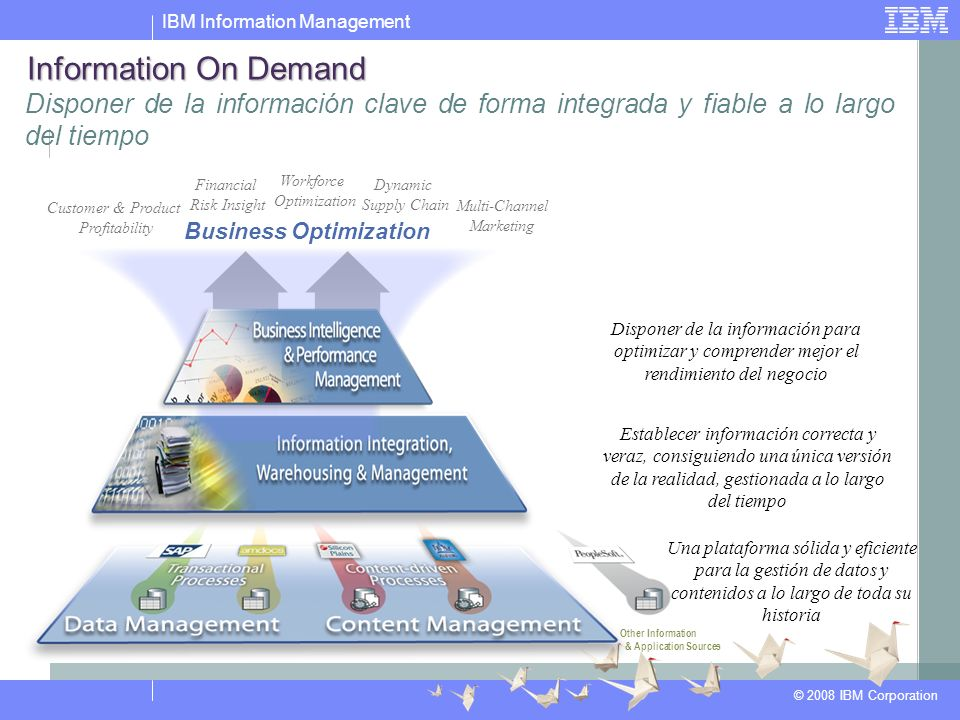 IBM Information Management © 2008 IBM Corporation Industry Models and Pre-Built Solution Assets Business Strategy and Planning Services Integrated IBM Partner Components Unified Metadata Management UnderstandCleanseTransformDeliver IBM Information Server Parallel Processing Rich Connectivity Party, Product, Account IBM InfoSphere MDM ServerIBM InfoSphere Warehouse Expertise & Accelerators Industry Frameworks ManageAnalyze Reliable Real-Time Delivery TransactManageDefine Banking Public SectorRetailTelco Etc….