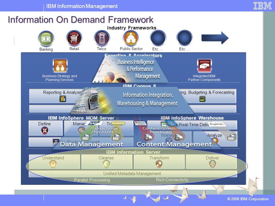 IBM Information Management © 2008 IBM Corporation ¿Donde está mi información.