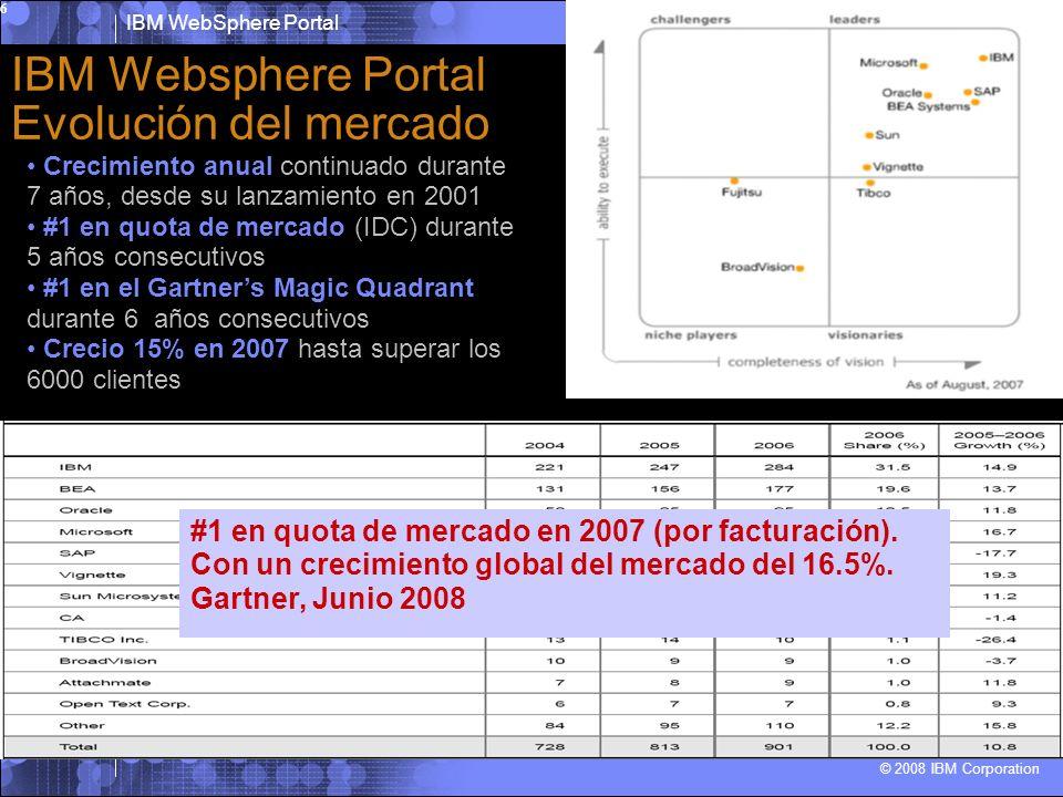 IBM WebSphere Portal © 2008 IBM Corporation 7 La evolución de la problemática Agregar Integrar Innovar 2000 to 2003 2003 to Today 2008 and Beyond El crecimiento explosivo de sitios web resultó en branding inconsistente, en desarrollo inconsistente, en duplicación de trabajo y en confusión del usuario final Un amplio abanico de activos requerian ser accesibles desde fuera del firewall corporativo y evidenciaban la falta de integración de las aplicaciones en el back end Crear una comunidad mas cohesionada y fomentar la innovacion anytime and anywhere, manteniendo el necesario nivel de gobierno técnico y del negocio.