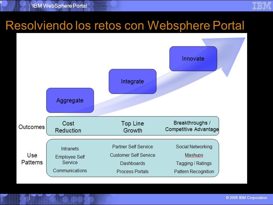 IBM WebSphere Portal © 2008 IBM Corporation 9 Capacidades técnicas para obtener resultados WebSphere Portal Product Releases