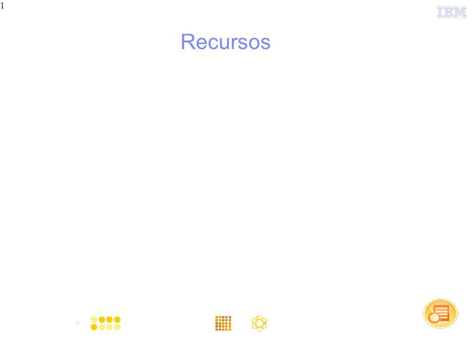 11 Recursos