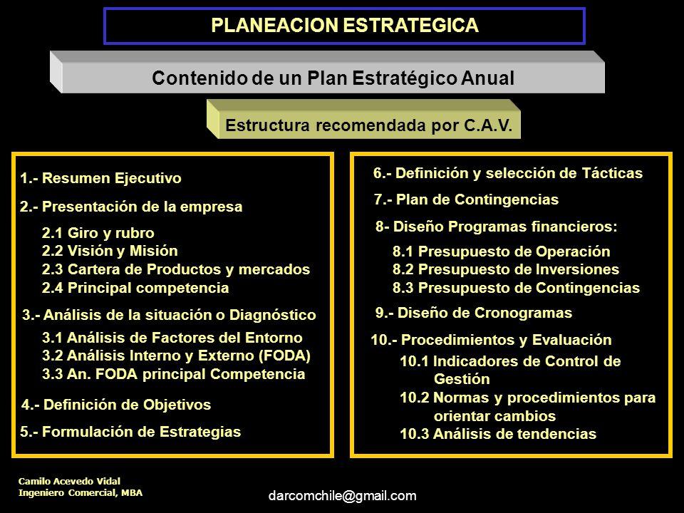 darcomchile@gmail.com Contenido de un Plan Anual de Marketing 1.- Resumen Ejecutivo 2.- Análisis de la situación o Diagnóstico 3.- Objetivos 4.- Estra