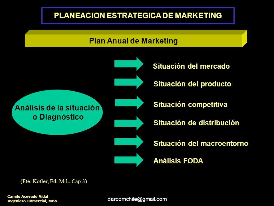darcomchile@gmail.com Contenido de un Plan Estratégico Anual 1.- Resumen Ejecutivo 3.- Análisis de la situación o Diagnóstico 4.- Definición de Objeti