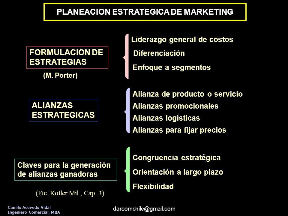 darcomchile@gmail.com Plan Anual de Marketing Formulación de Estrategias Camilo Acevedo Vidal Ingeniero Comercial, MBA PLANEACION ESTRATEGICA DE MARKE