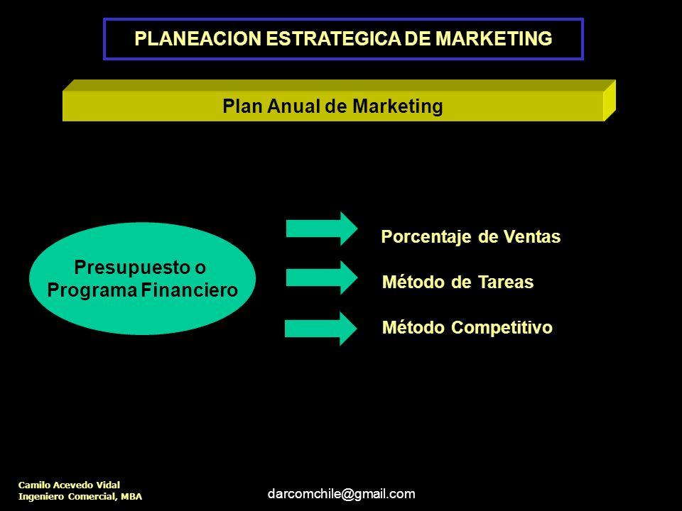 darcomchile@gmail.com Plan Anual de Marketing Estrategias Estrategia de Producto Estrategia de Promoc/Publicidad Estrategia de Precios Estrategia de D