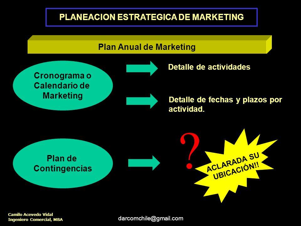 darcomchile@gmail.com Plan Anual de Marketing Presupuesto o Programa Financiero Porcentaje de Ventas Método Competitivo Método de Tareas Camilo Aceved