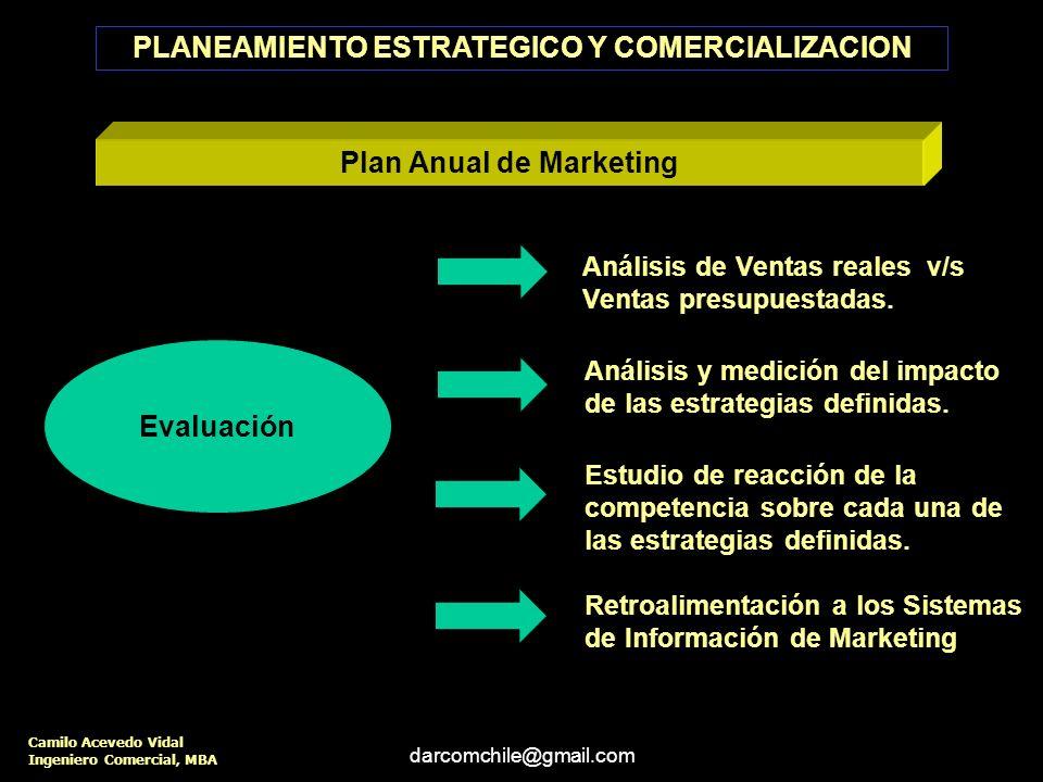 darcomchile@gmail.com Plan Anual de Marketing Cronograma o Calendario de Marketing Detalle de actividades Detalle de fechas y plazos por actividad. Pl