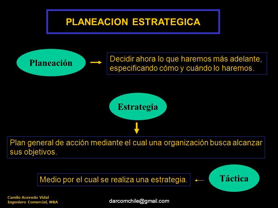 darcomchile@gmail.com PLANEACION ESTRATEGICA Planeación Estrategia Táctica Decidir ahora lo que haremos más adelante, especificando cómo y cuándo lo haremos.